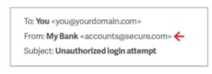 phishing email priklad