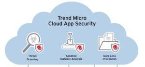 trendmicro_security